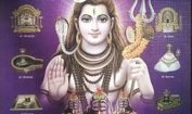 Facts about Shiva