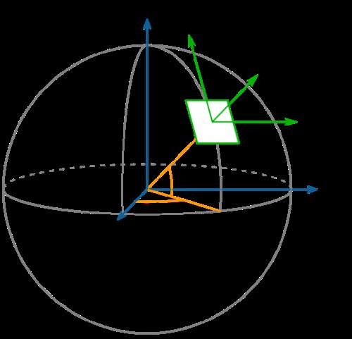 Longitude and Latitude Image