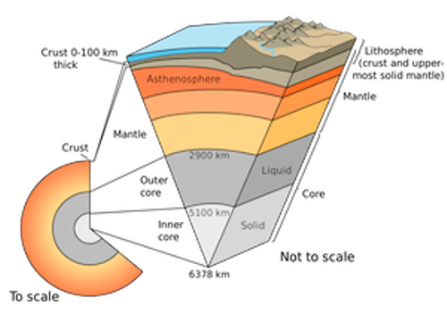 A look at the crust and upper mantel earth layers