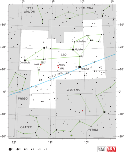 Facts about leo the constellation