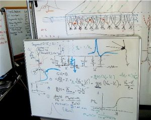 Facts about Linear Functions