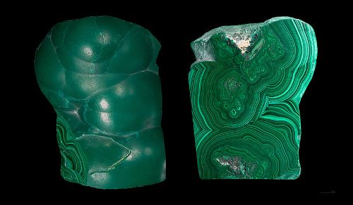 facts about Malachite