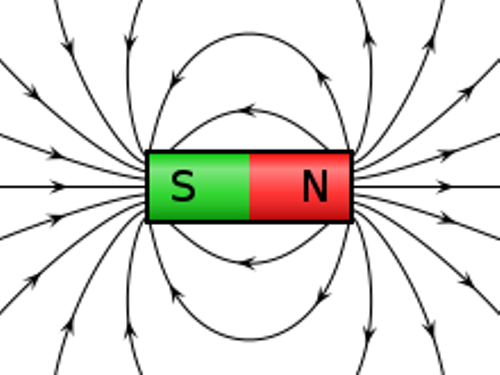 Facts about Magnetic Fields