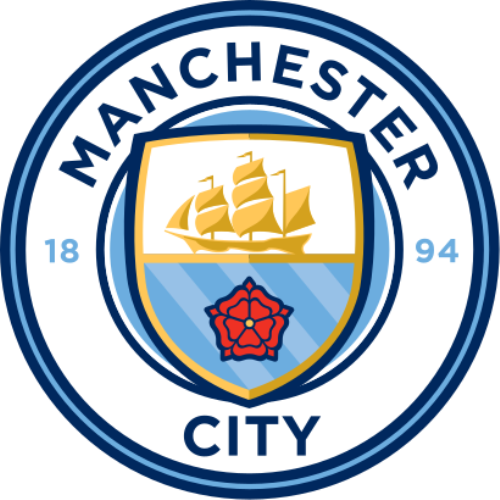 Facts about Manchester City