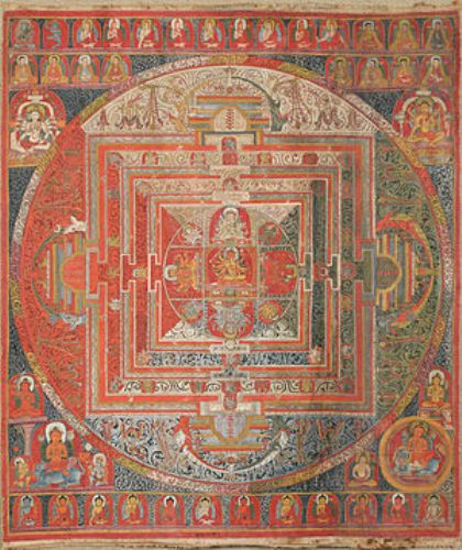Facts about Mandalas