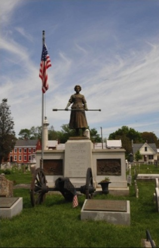 Facts about Mary Ludwig Hays